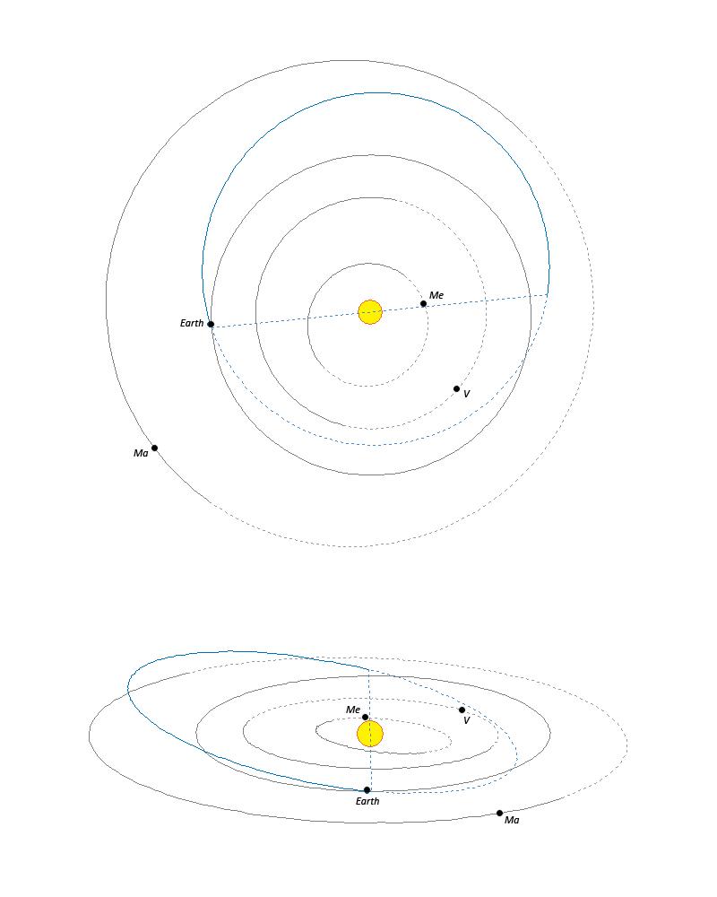 Figure 3 – Orbit of the fireball.