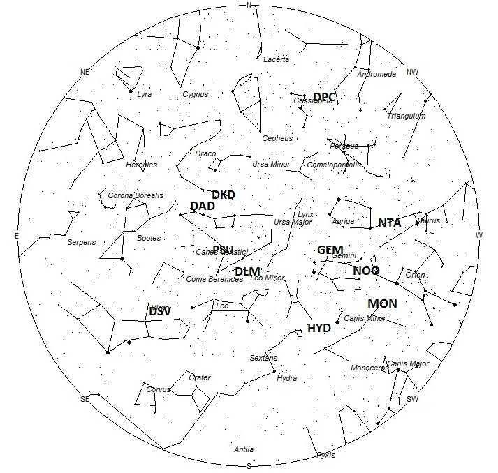 Radiant Positions at 0500 Local Standard Time