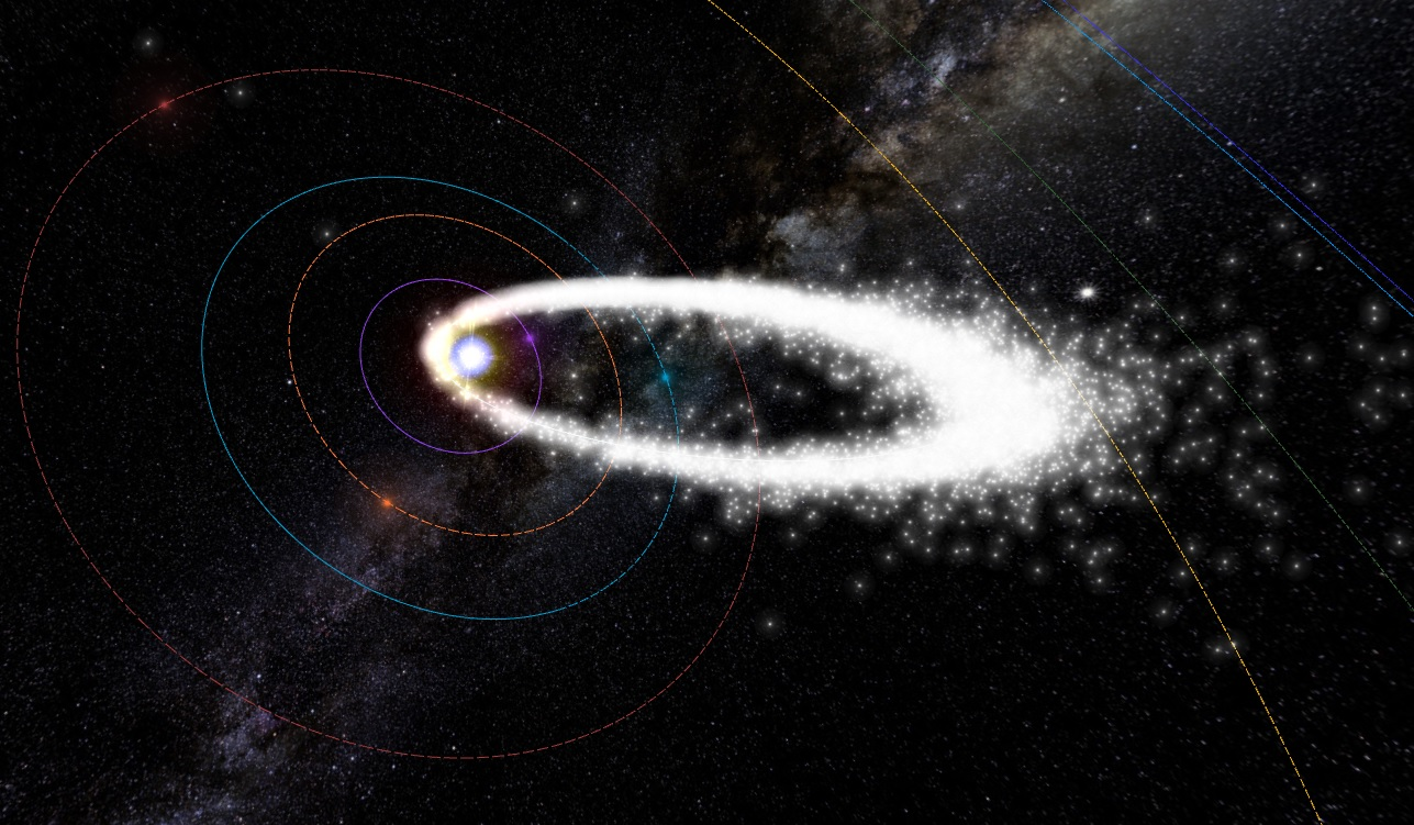 Established meteor shower activity periods and orbits