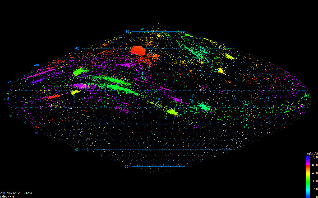 Figure 1: Radiants of all multi-station meteors belonging to the known meteor showers between years 2001 and 2015. Hammer projection in equatorial coordinates is used.