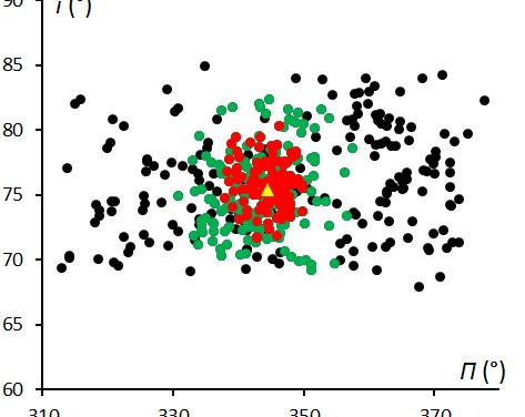 August gamma Cepheids (523-AGC)