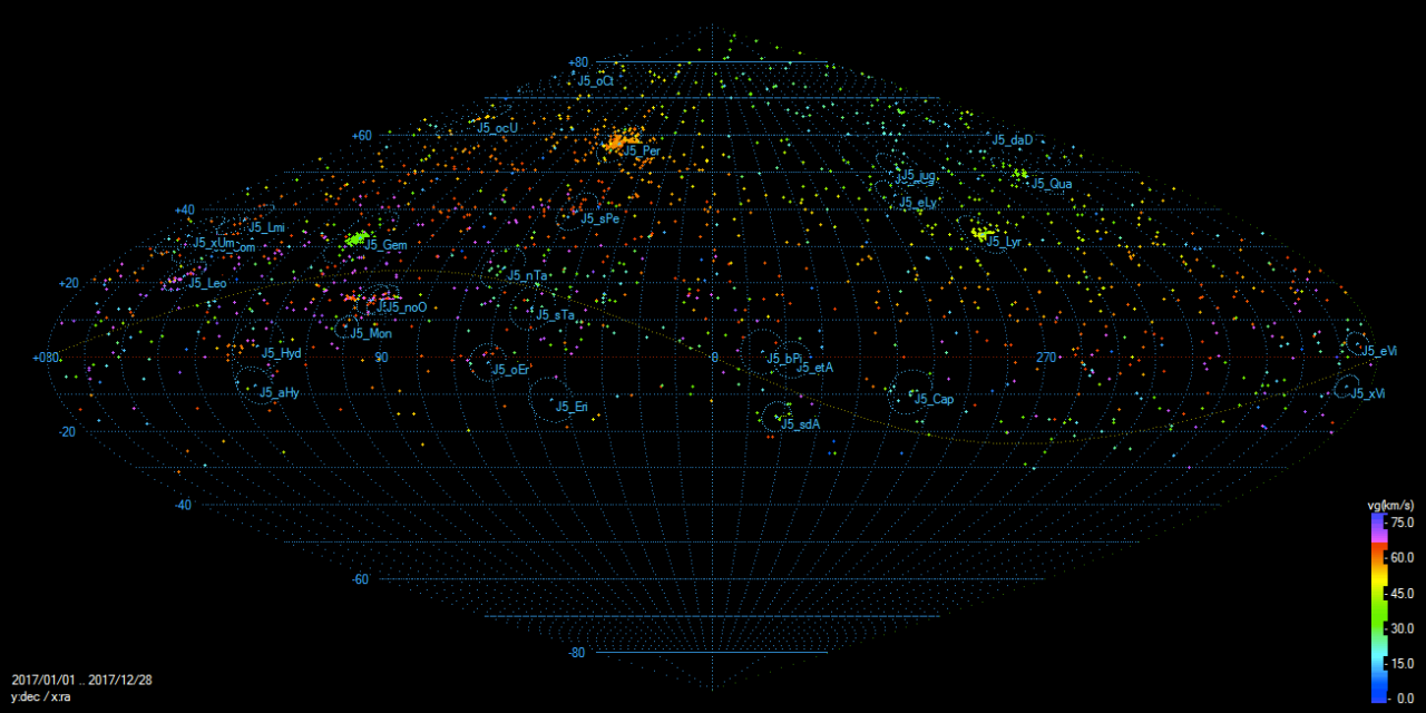 2017 report BOAM – French Meteor Observation Database