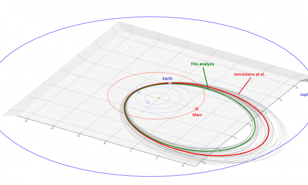 February Hydrids (FHY-1032)
