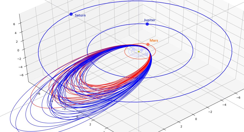 Zeta Cygnids (ZCY) and April rho Cygnids (ARC), two filaments of a single meteor stream?