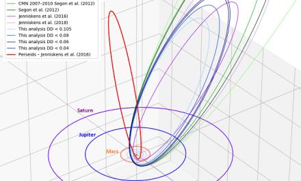 Zeta Cassiopeiids (ZCS-444)