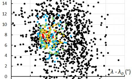 Zeta Taurids (ZTA#226) or phi Taurids (PTA#556)?