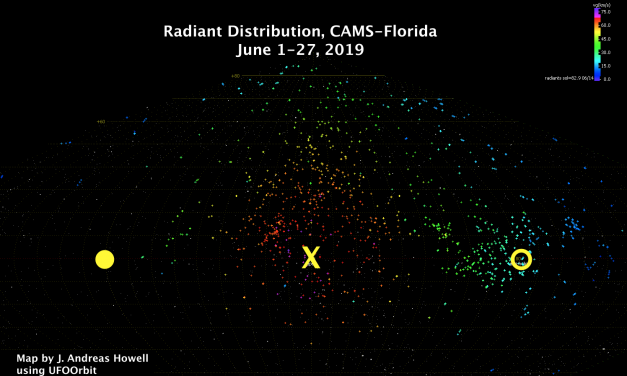 CAMS-Florida acquired orbits of 854 meteoroids during 1-27 June 2019