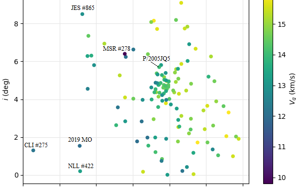 June epsilon Ophiuchids (JEO#459), 2019 outburst and an impactor?