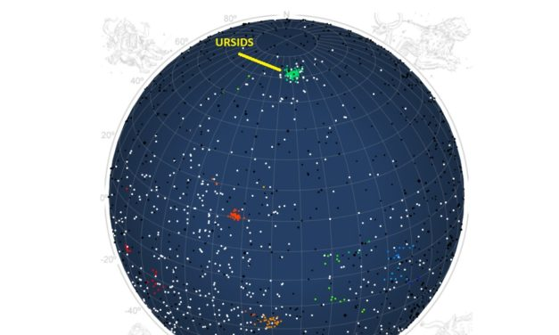 Many Ursid orbits for CAMS networks in the US